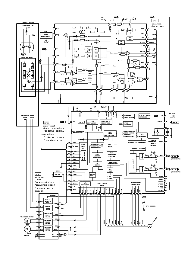 PANASONIC TECHNICS SH-EH1000 Service Manual free download