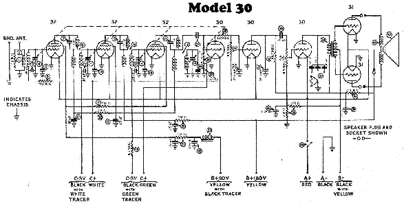 PHILCO MODEL 30 RADIO SCHEMATIC Service Manual download