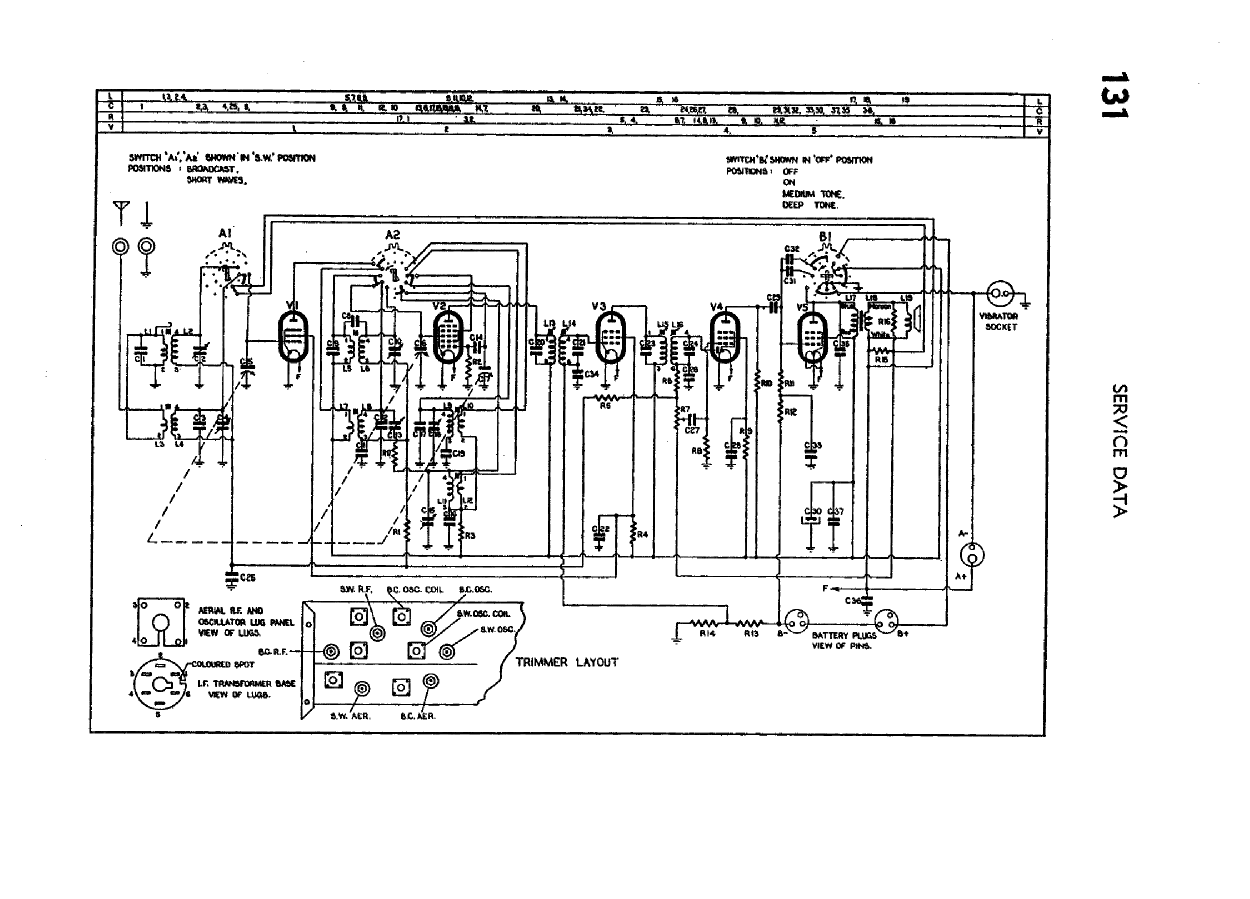 PHILIPS 131 Service Manual download, schematics, eeprom