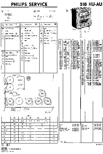 PHILIPS 518HU AC-DC RADIO 1936 SM Service Manual free