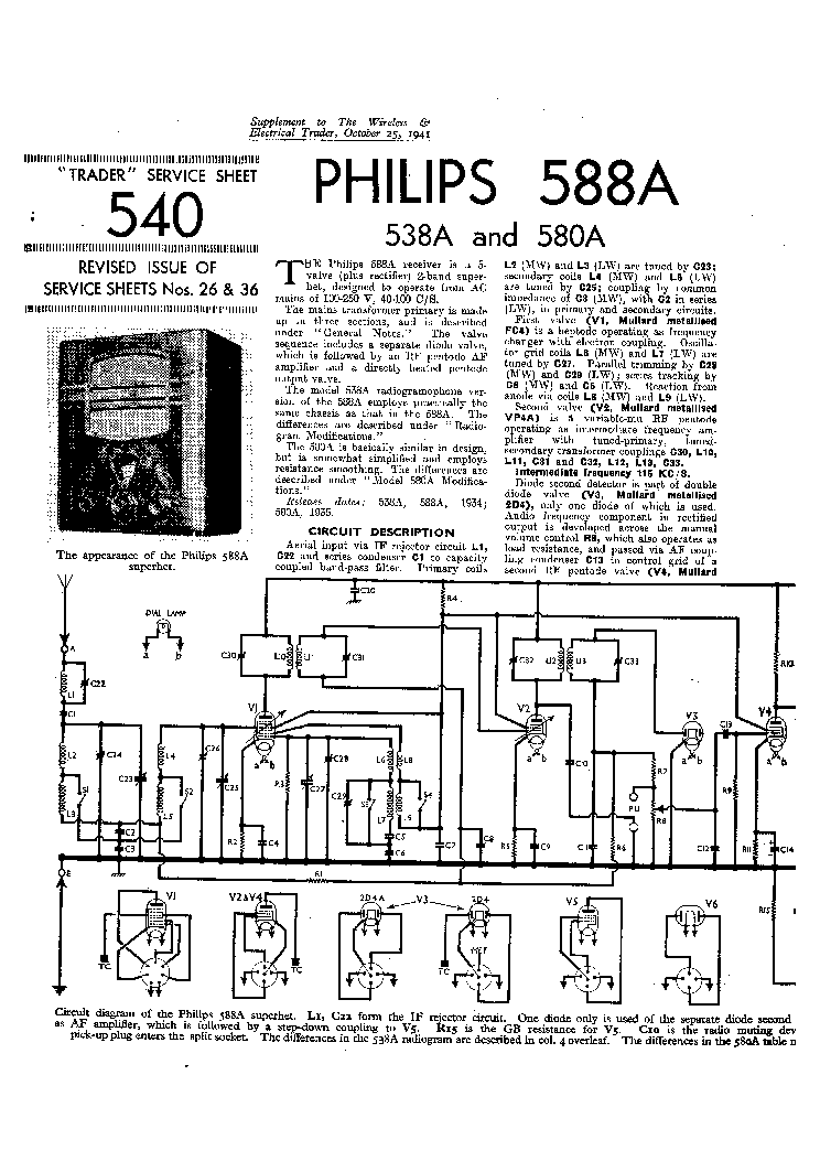 PHILIPS 588A 538A 580A AC RADIO 1941 SM Service Manual