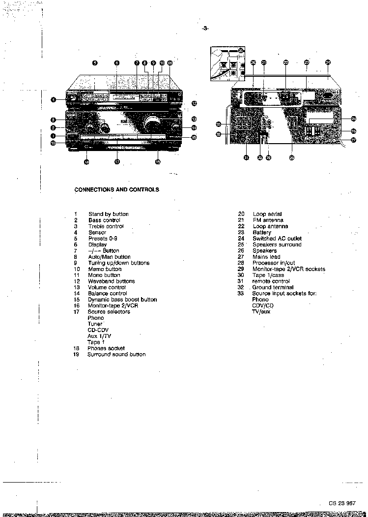 PHILIPS 70FR260R Service Manual download, schematics