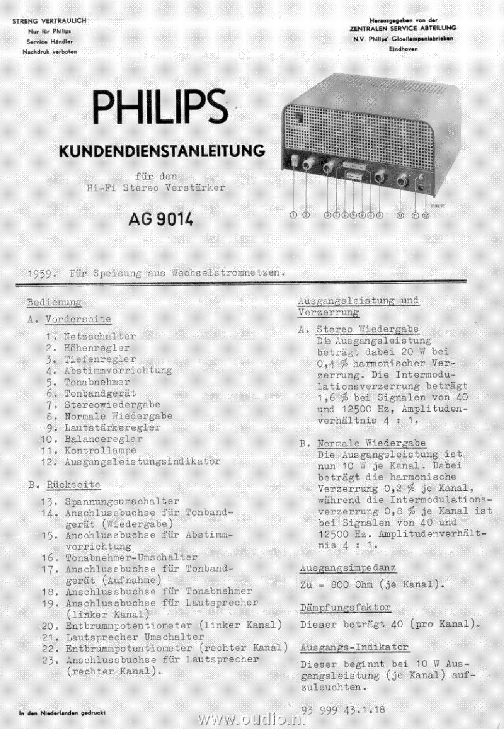PHILIPS AG9014 Service Manual download, schematics, eeprom