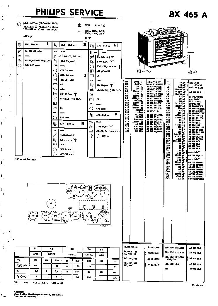 PHILIPS FX995A RADIO GRAMO STEREO PA 1955 SM Service