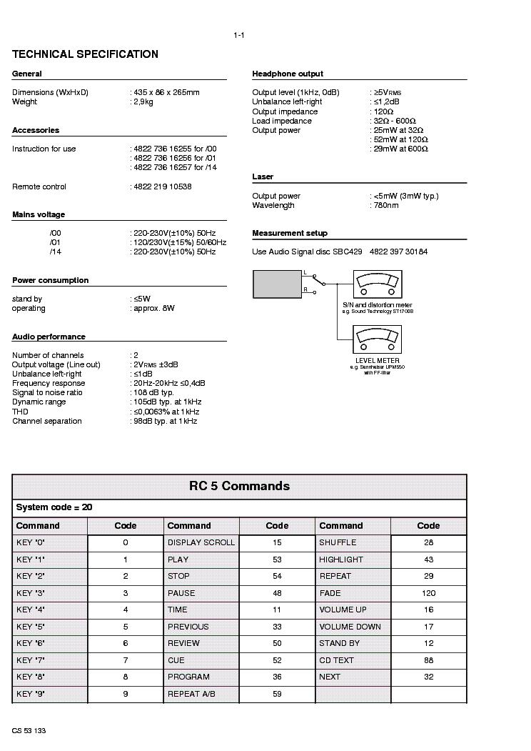PHILIPS CD-753 SM Service Manual download, schematics