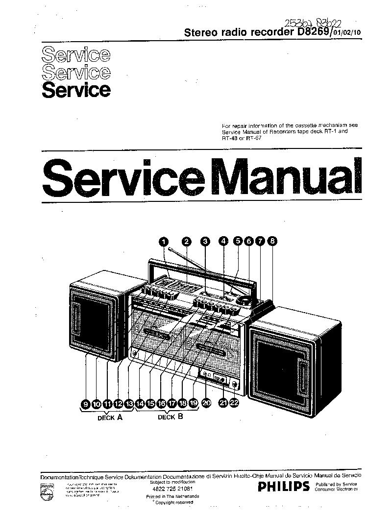 PHILIPS D8269 Service Manual download, schematics, eeprom