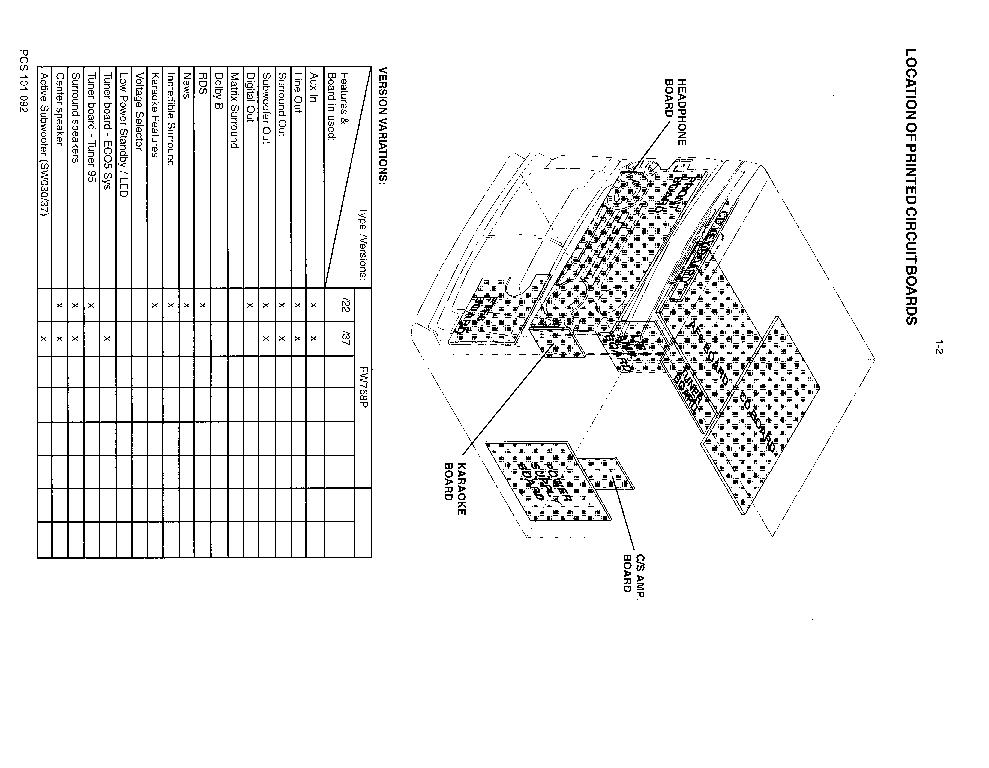 PHILIPS FW-768P Service Manual download, schematics