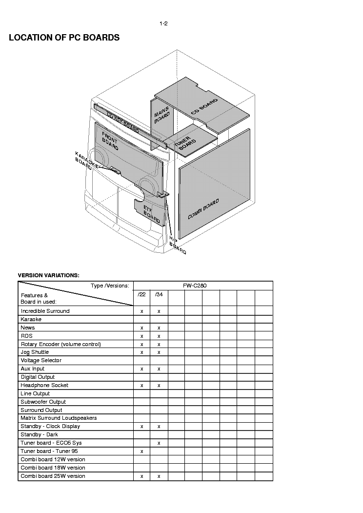 PHILIPS FW-C280-22-34 SM Service Manual download