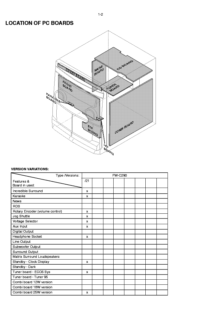 PHILIPS FW-C290 Service Manual download, schematics