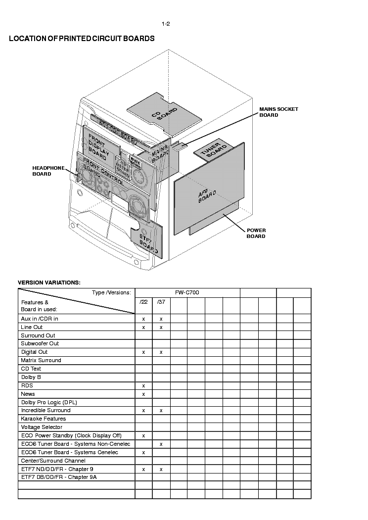 PHILIPS FW-C700-22-37 Service Manual download, schematics