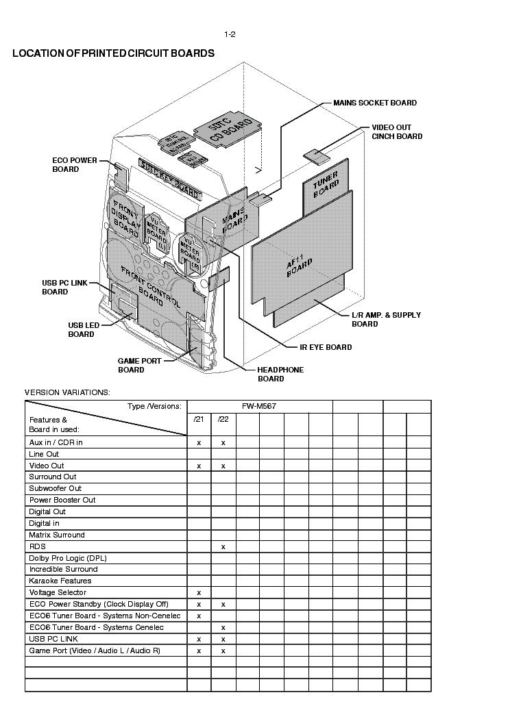 PHILIPS FW-M567 VER1.1 Service Manual download, schematics