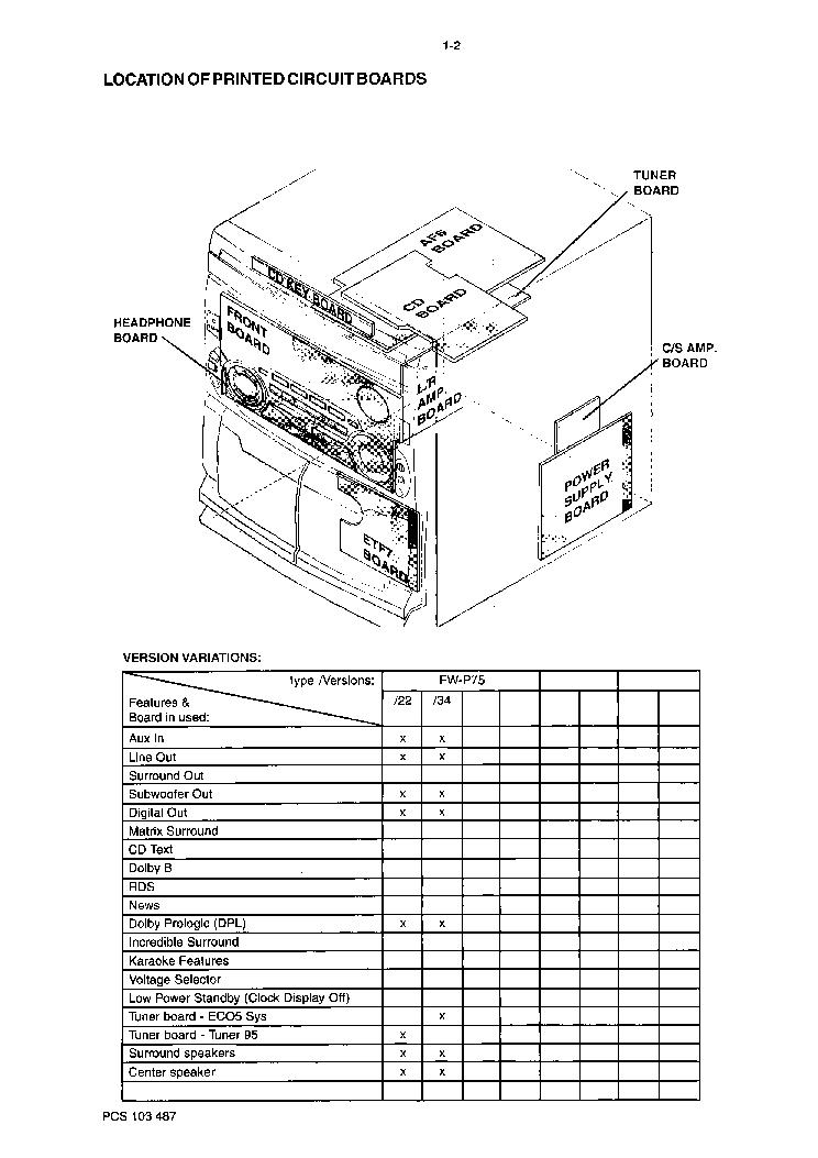 PHILIPS FW-P75 Service Manual download, schematics, eeprom