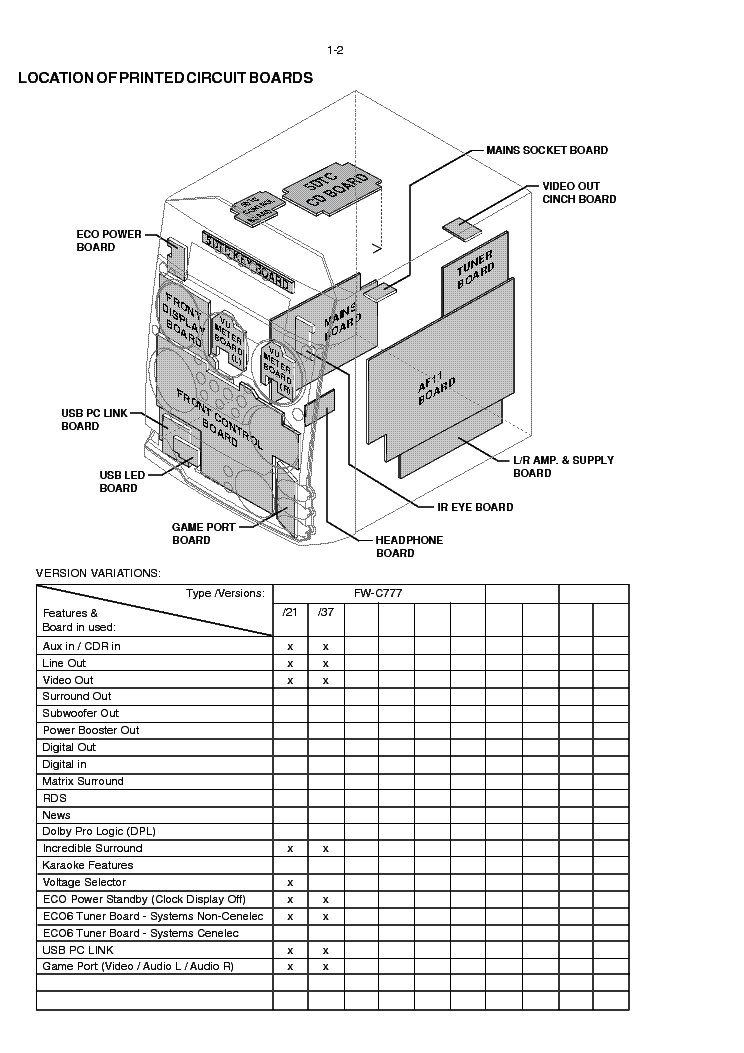 PHILIPS FWC777-21-37 SM Service Manual download