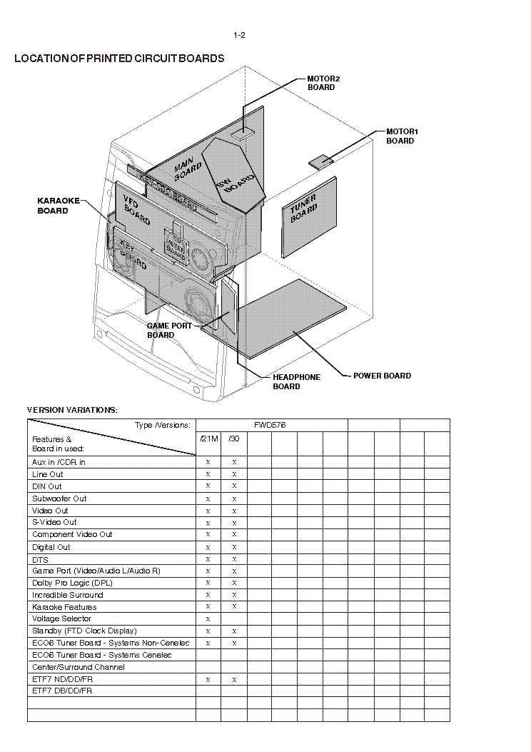 PHILIPS FWD576 21M 30 Service Manual download, schematics