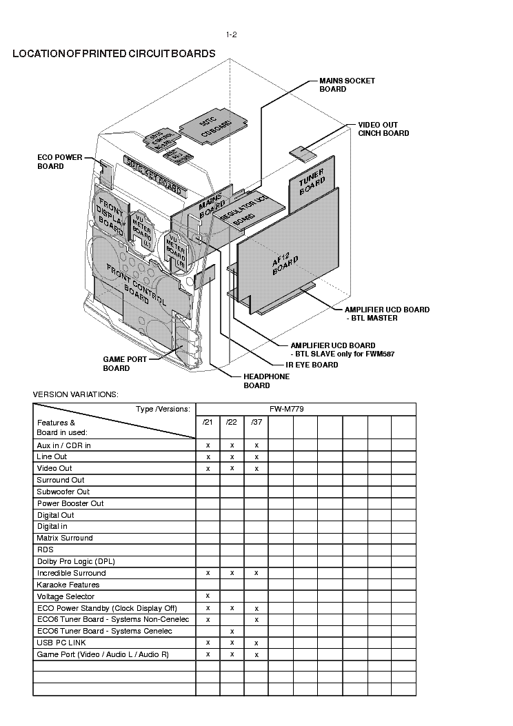 PHILIPS FWM779-21-22-37 SM Service Manual download