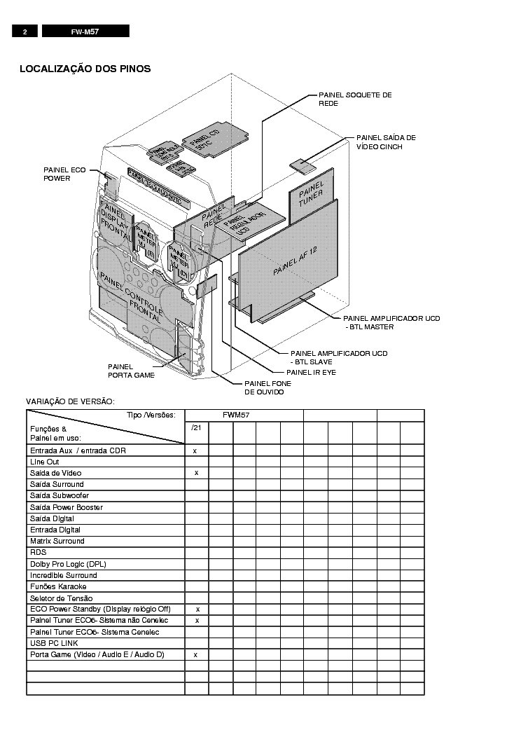 PHILIPS FWM912-FWM57 Service Manual download, schematics