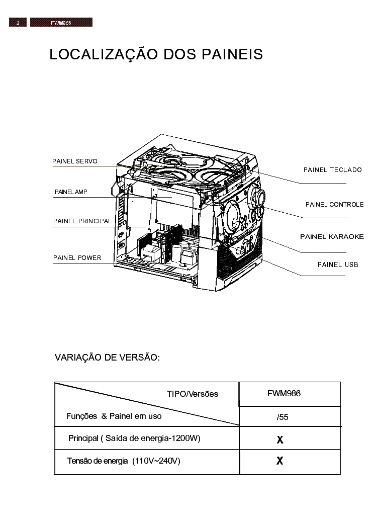 PHILIPS FWM986 Service Manual download, schematics, eeprom