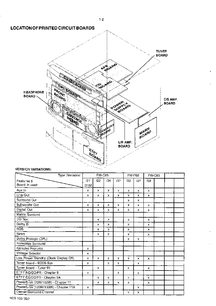 PHILIPS FWP88 FWC83 FWC85 313978522280 Service Manual