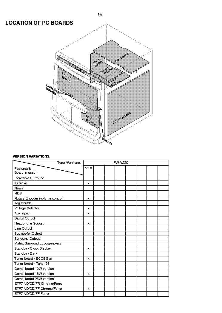 PHILIPS FWV220 SM Service Manual download, schematics