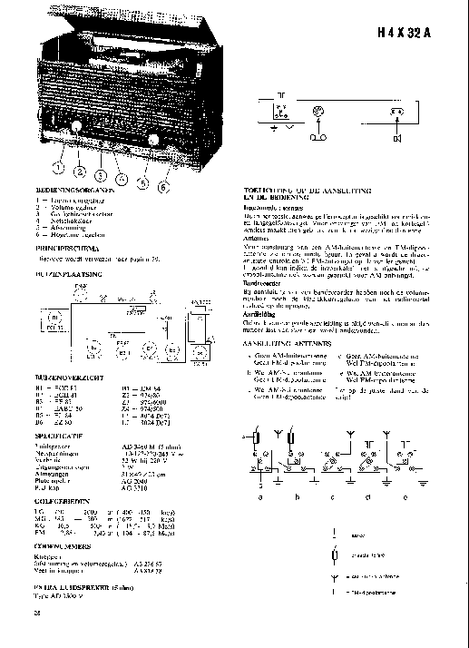 PHILIPS B4X89A Service Manual free download, schematics