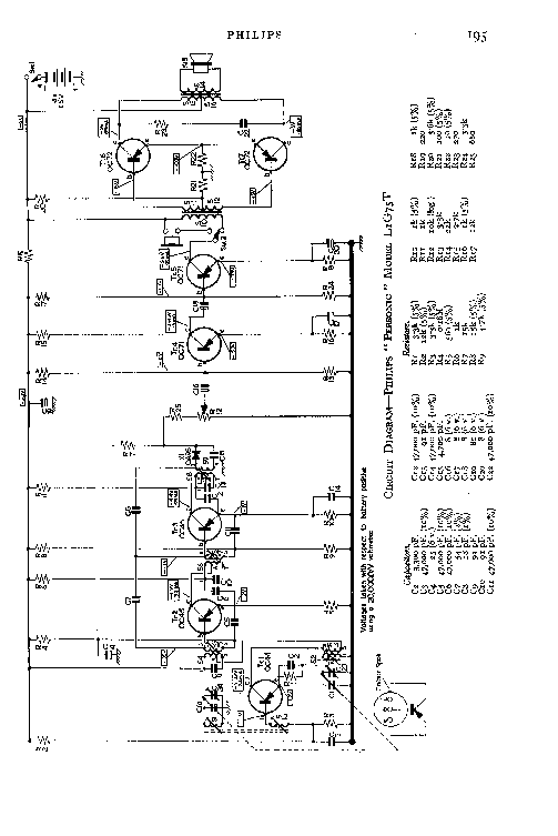 PHILIPS L1G75T PORTABLE RADIO SM Service Manual download