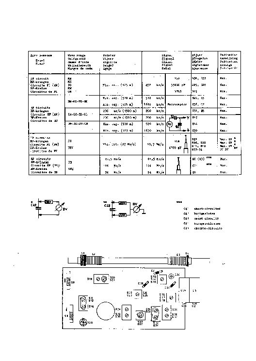 PHILIPS L4X42T-00-12 PORTABLE RADIO SM Service Manual