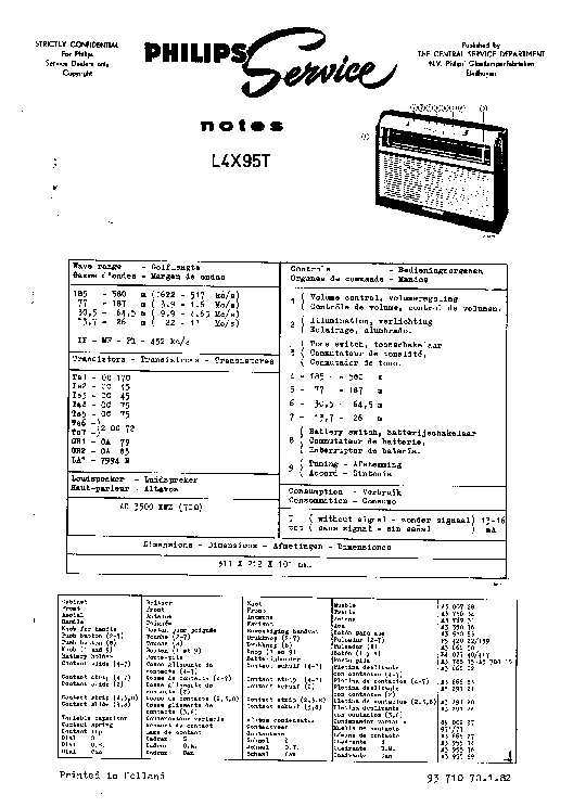 PHILIPS L4X95T PORTABLE RADIO SM Service Manual download
