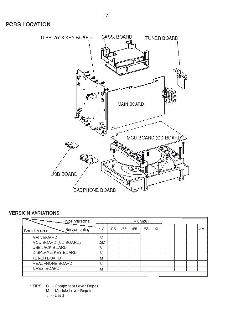 PHILIPS MCM207 VER.1.1 Service Manual download, schematics