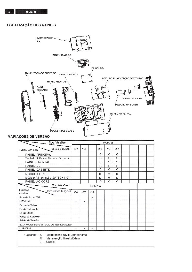 PHILIPS MCM765 SM Service Manual download, schematics