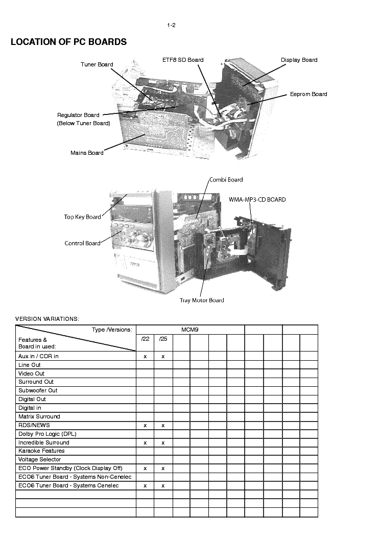 PHILIPS MCM9-22-25 Service Manual download, schematics