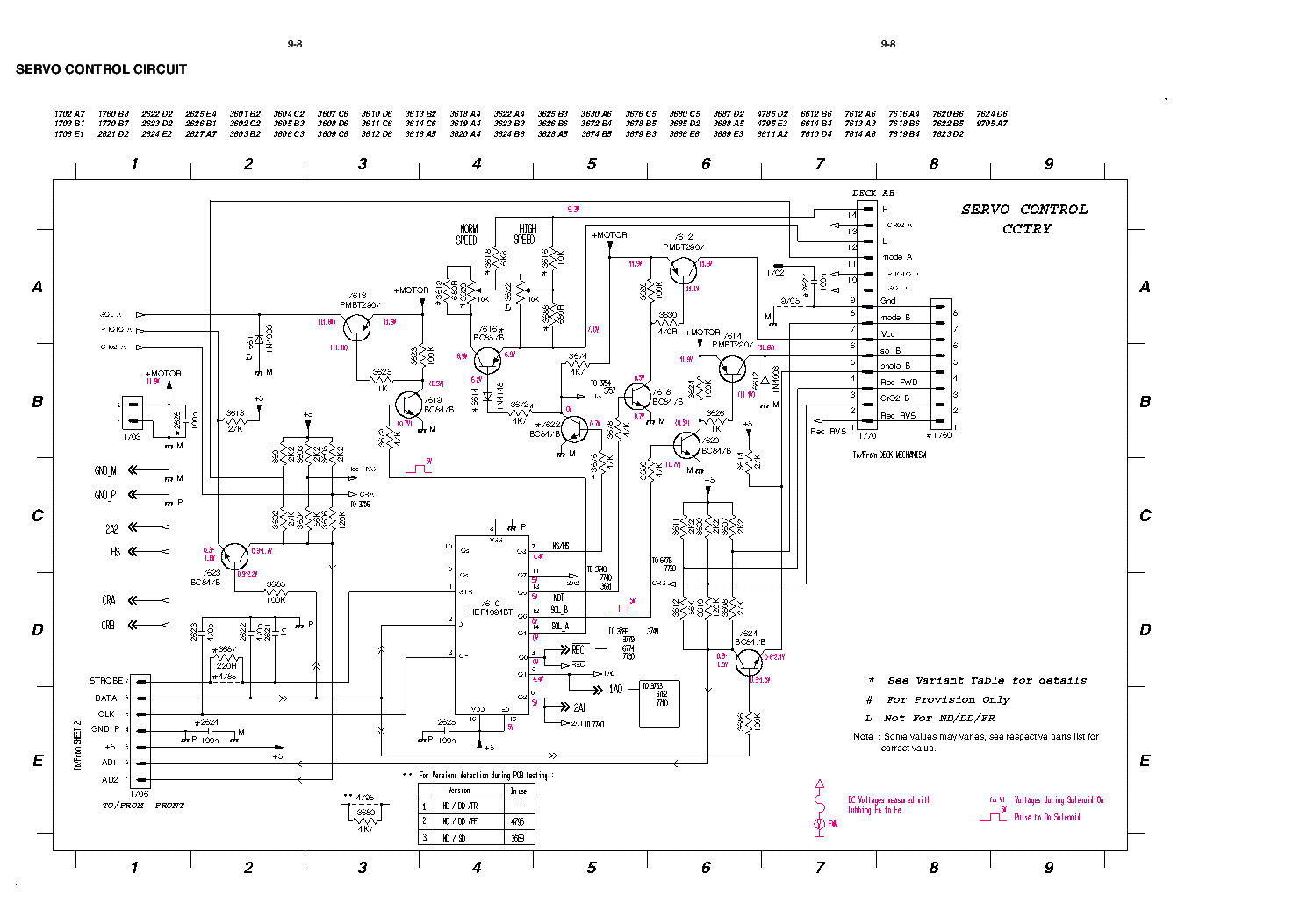 PHILIPS MZ9 SCH Service Manual download, schematics