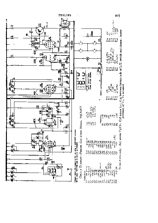 PHILIPS N3G82VT AUTORADIO SM Service Manual download