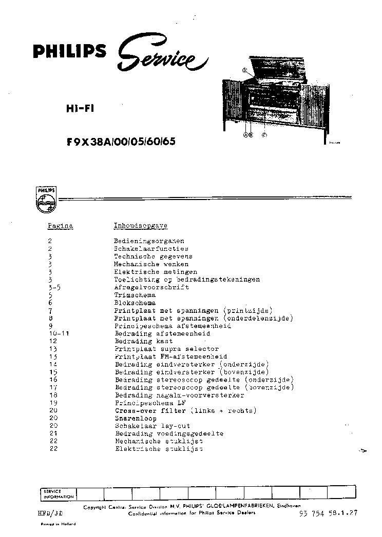 PHILIPS TRUHE F9X38A SERIE AM-FM STEREO RADIO ZENESZEKRENY