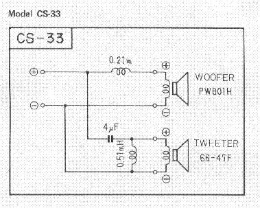 PIONEER CS-33 SCH Service Manual download, schematics