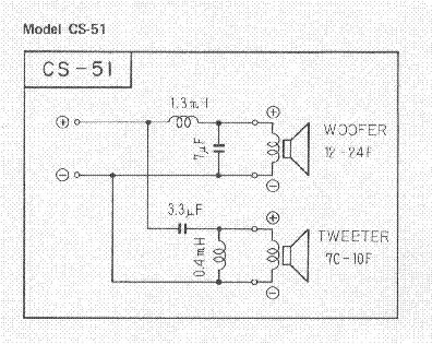 PIONEER CS-51 SCH Service Manual download, schematics