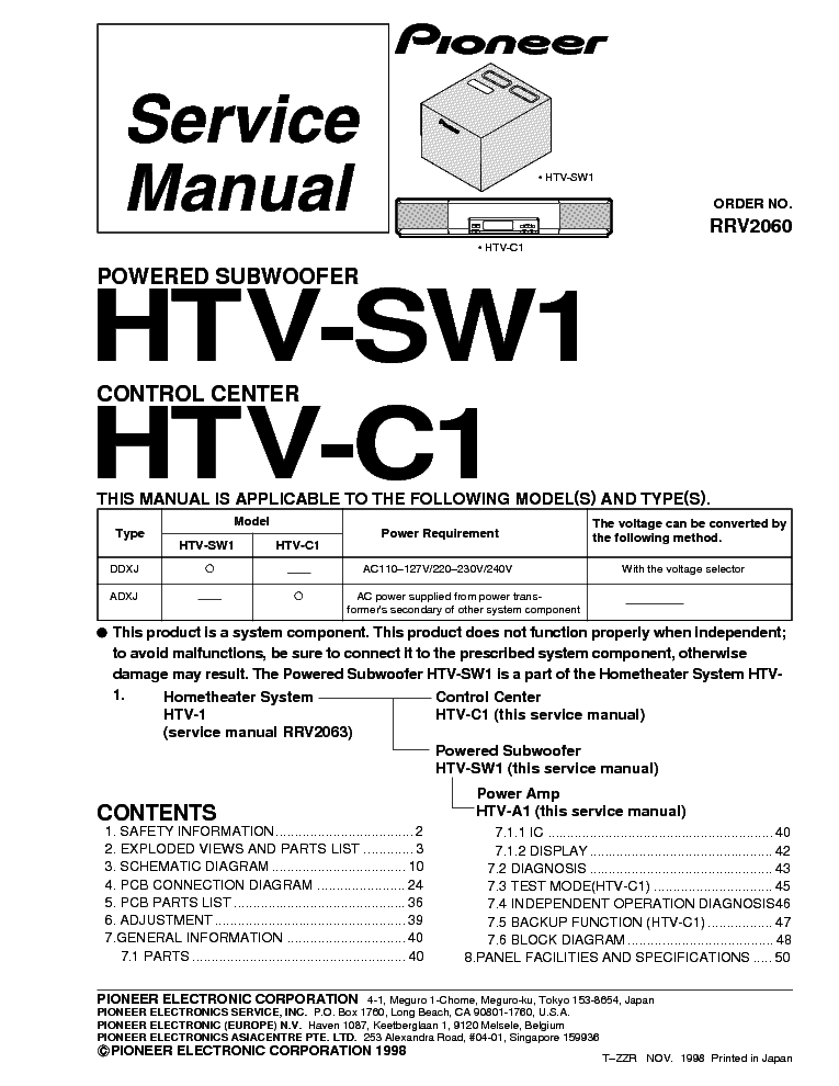 PIONEER HTV-C1 HTC-SW1 SM Service Manual download