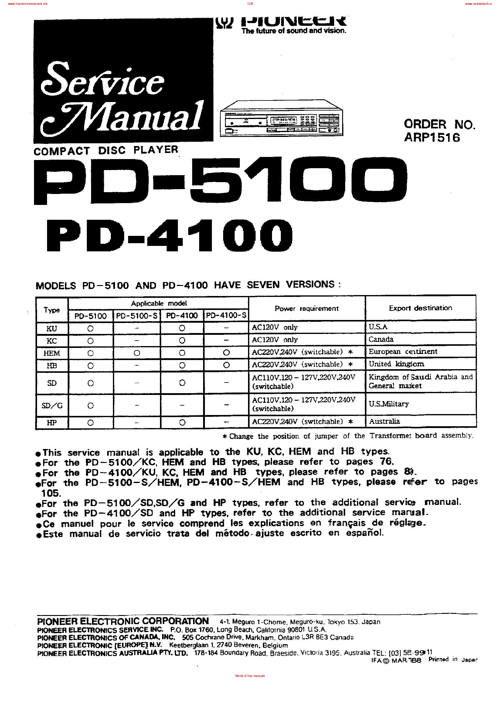 PIONEER SX-2500 SCH Service Manual free download