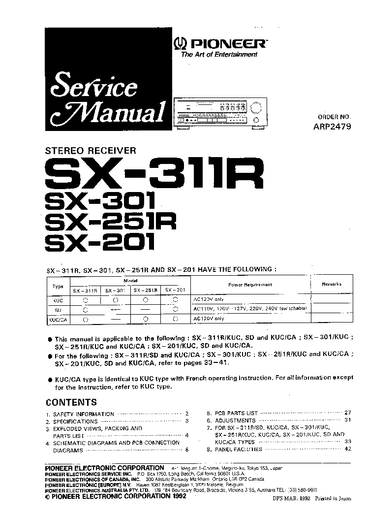 PIONEER SX-201 251R 301 311R Service Manual download