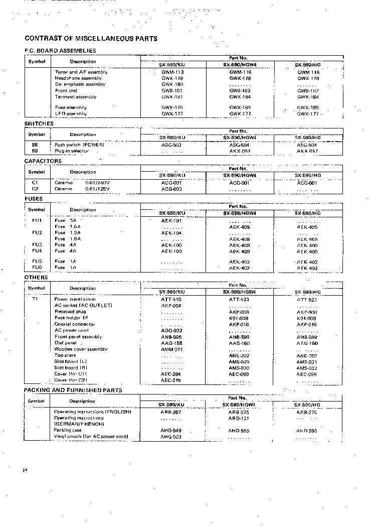 PIONEER SX-590 SM Service Manual download, schematics