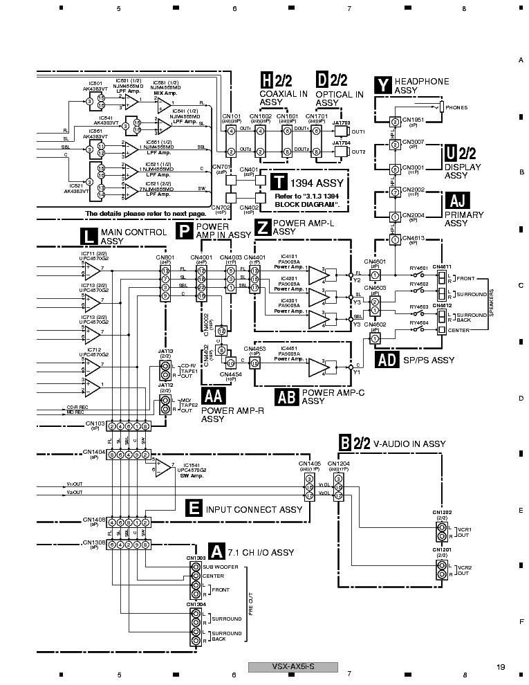PIONEER VSX-AX5I Service Manual download, schematics