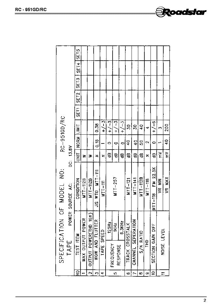 ROADSTAR RC-951GD-RC Service Manual download, schematics
