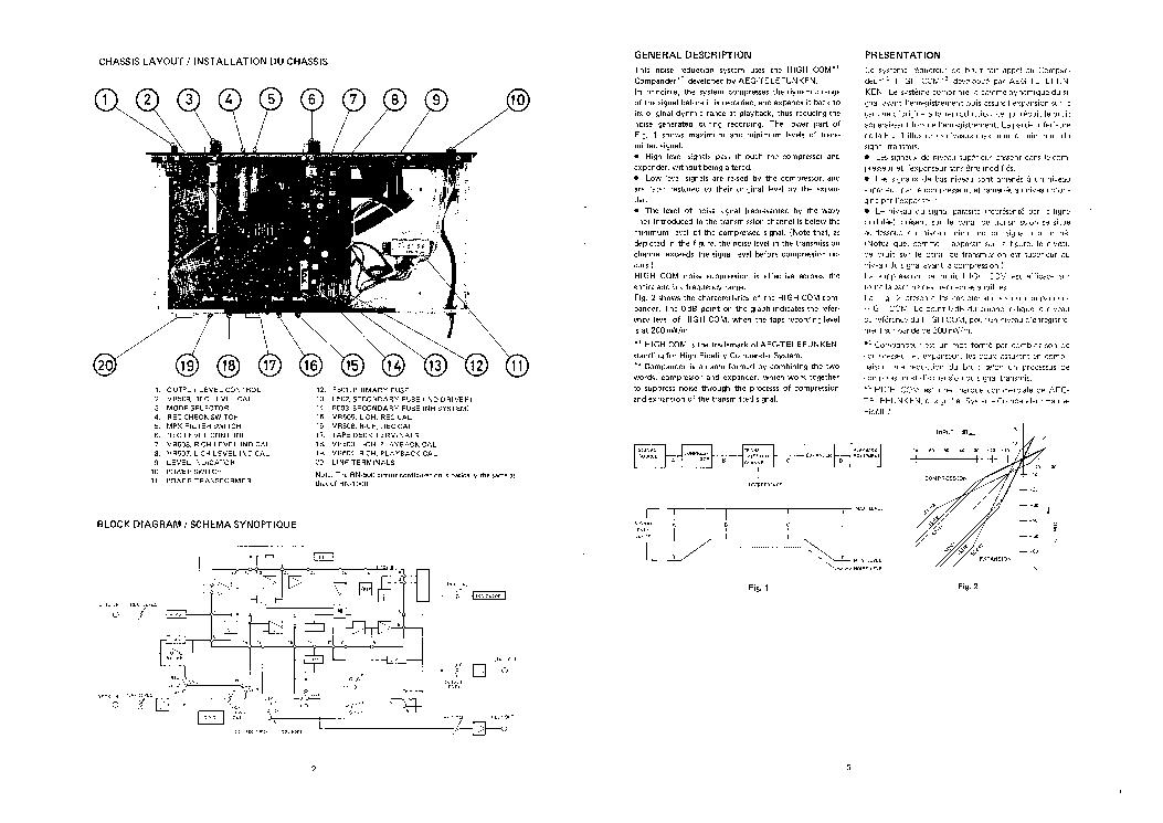 ROTEL RN-500-1000 SM Service Manual download, schematics