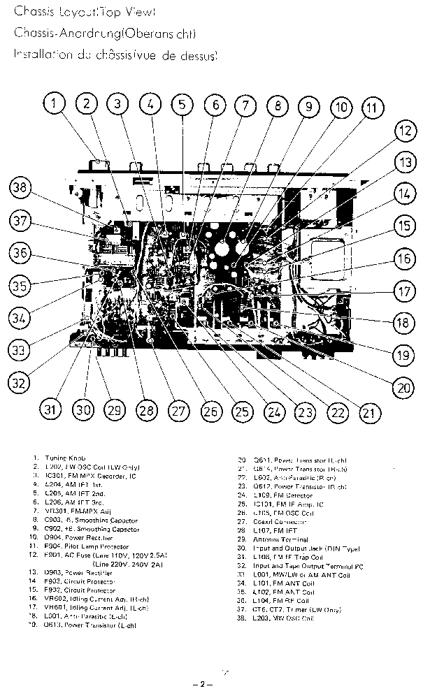 ROTEL RX-403 SM Service Manual download, schematics