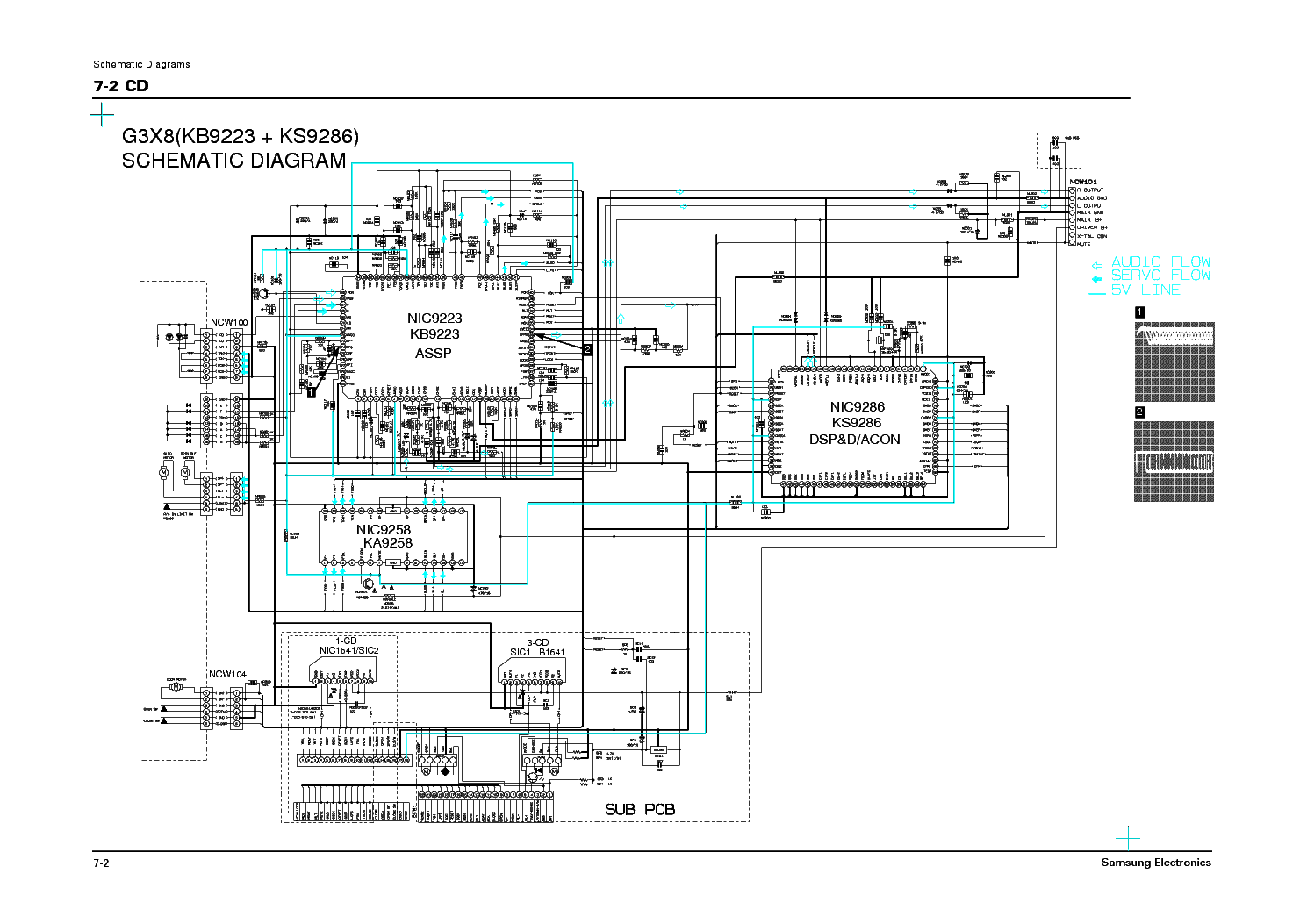 SAMSUNG MM19 Service Manual download, schematics, eeprom