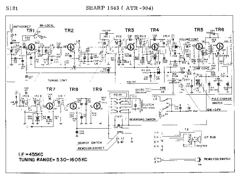 SHARP CP-SR410 415 420 SM Service Manual download