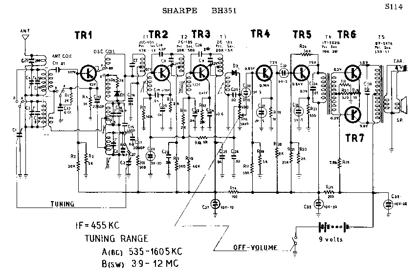 SHARP CD-MPS700 Service Manual download, schematics