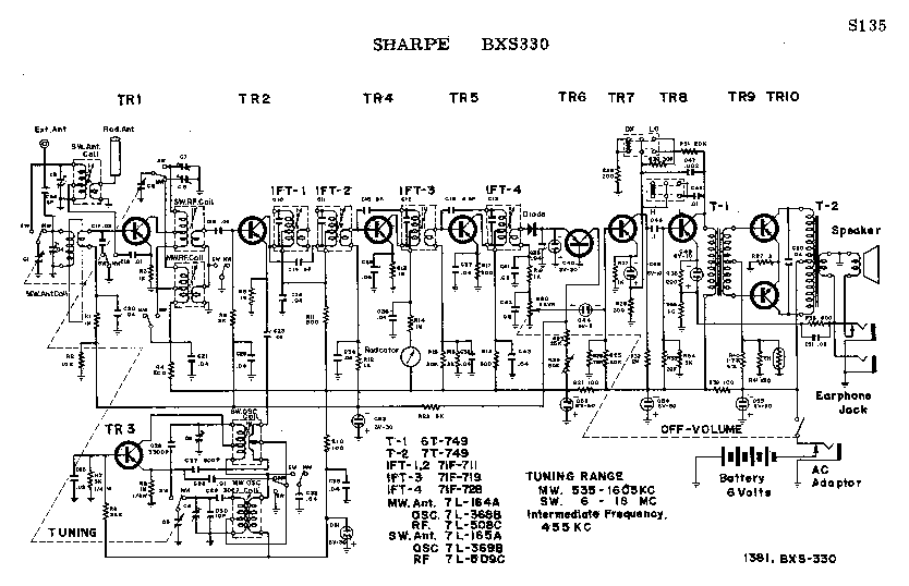 SHARP RP 207HE Service Manual download, schematics, eeprom