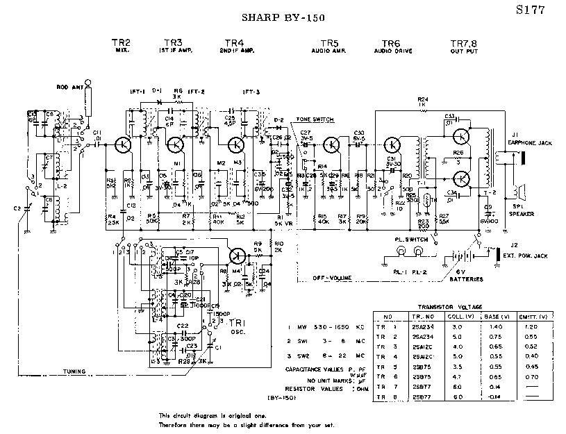 SHARP CD-MPX880 Service Manual download, schematics