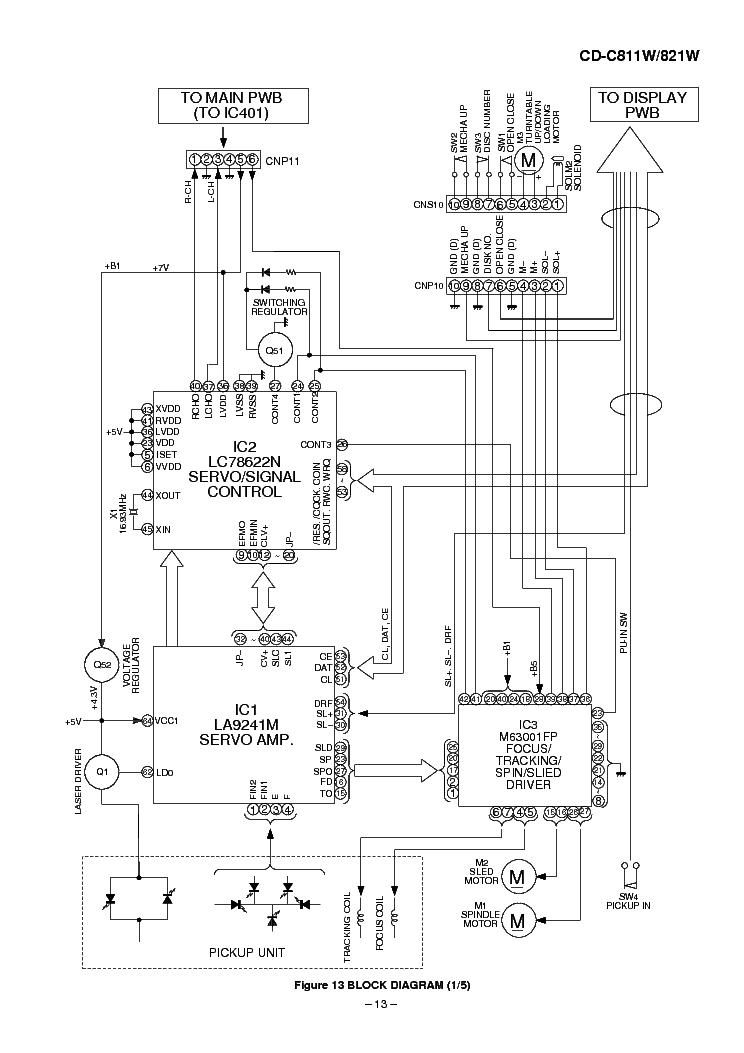 SHARP CD-C811W C821W Service Manual download, schematics