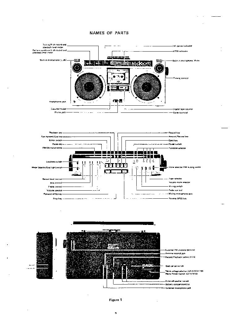 SHARP GF-9191H E HB Service Manual download, schematics